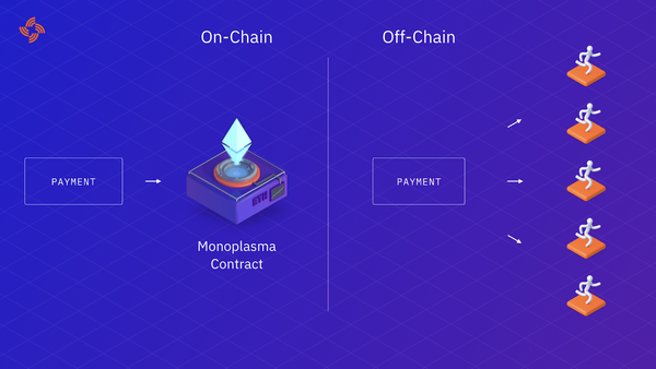 Monoplasma: A simple way to broadcast money